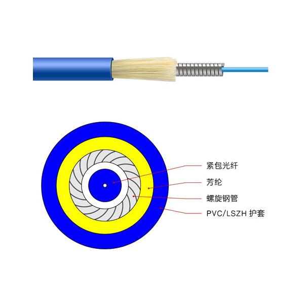 鉴别常用光缆优劣的几种方法